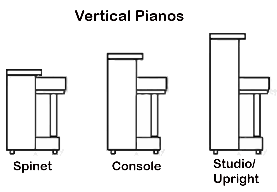 What are the different sizes of vertical pianos?